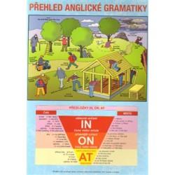 Přehled anglické gramatiky